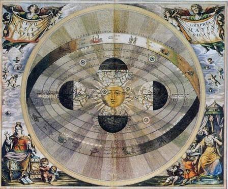 Représentation du système de Copernic (gravure d'Andréa Cellarius (1661)